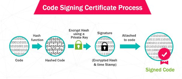 code-signing-certificate
